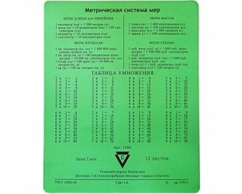 для мыши CBR CMP 024 Arithmetic